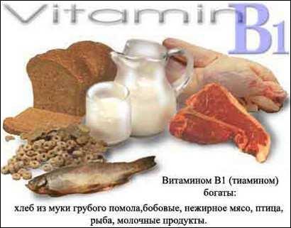 продукты содержащие тиамин_produkti coderzhashie tiamin