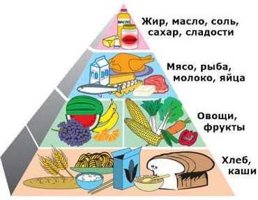 продукты_produkti