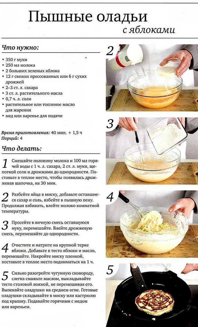Рецепт оладьей с яблоками