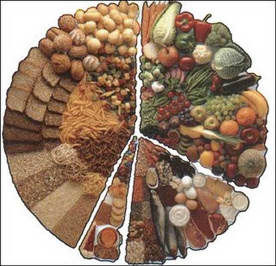 снижение холестерина народными средствами имбирь