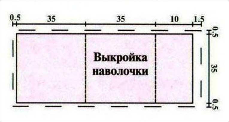 выкройка наволочки_vykrojka navolochki