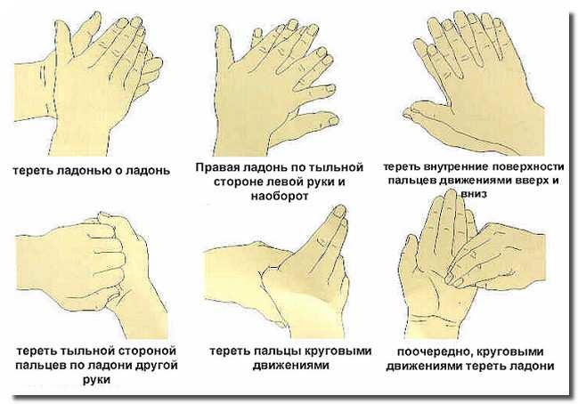 как_правильно_мыть_руки_kak_pravilno_myt_ruki