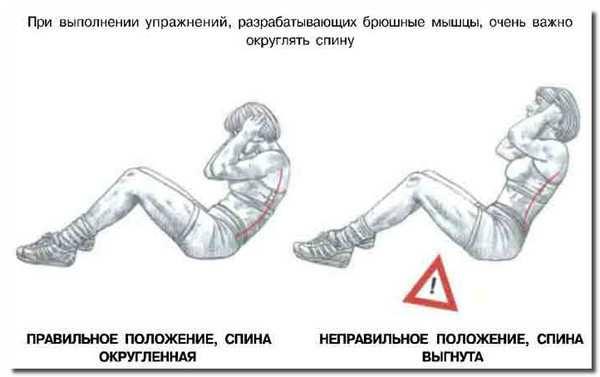 упражнения_для_пресса