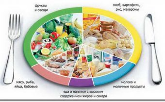 сбалансированное_питание_sbalansirovannoe_pitanie