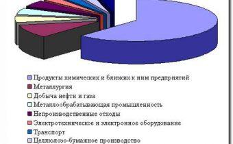 вредные_выбросы_vrednye_vybrosy