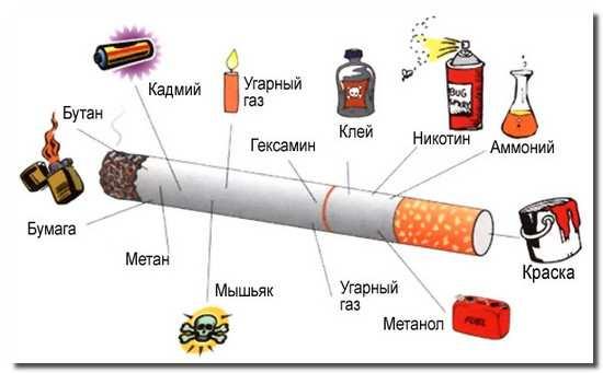 состав_сигареты_sostav_sigarety