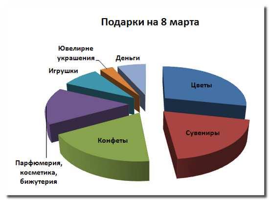 рейтинг_подарков_rejting_podarkov