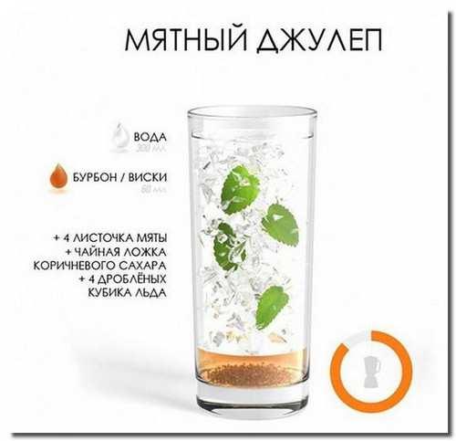 мятный_коктейль_mjatnyj_koktejl