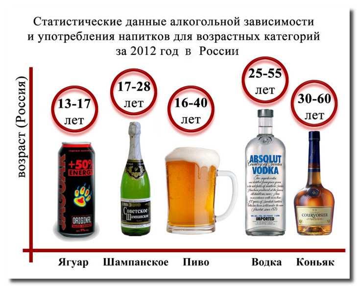 статистика_statistika