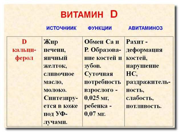 витамин_D_vitamin_D