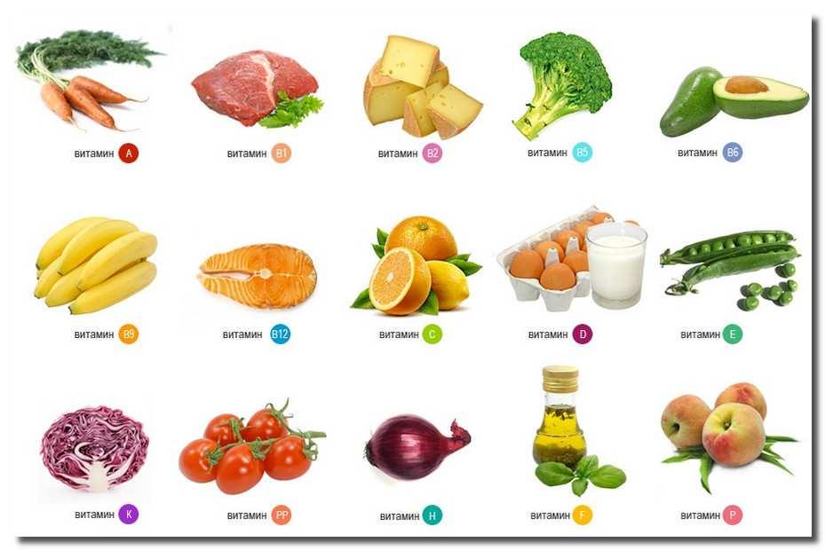 какие продукты лучше не есть чтобы похудеть