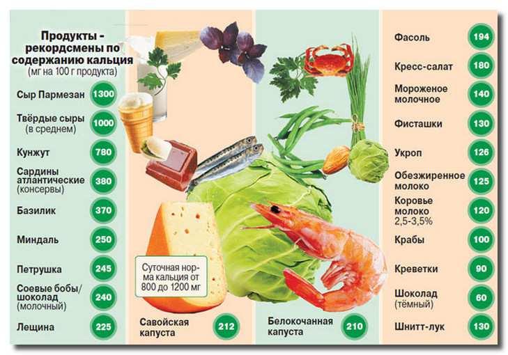 продукты_содержащие_кальций_produkty_soderzhawie_kalcyj